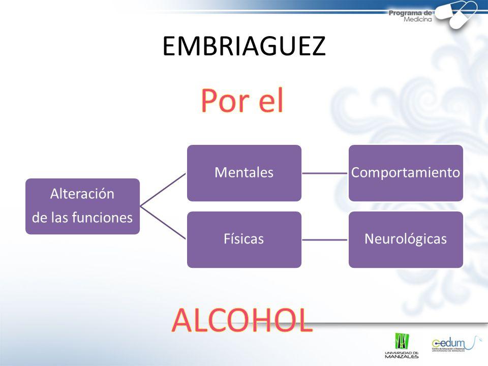 Por el ALCOHOL EMBRIAGUEZ de las funciones Alteración Mentales