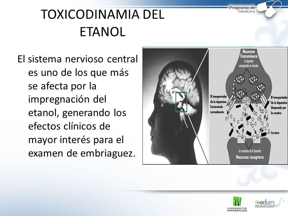 TOXICODINAMIA DEL ETANOL
