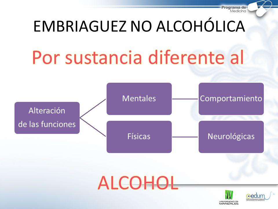 EMBRIAGUEZ NO ALCOHÓLICA