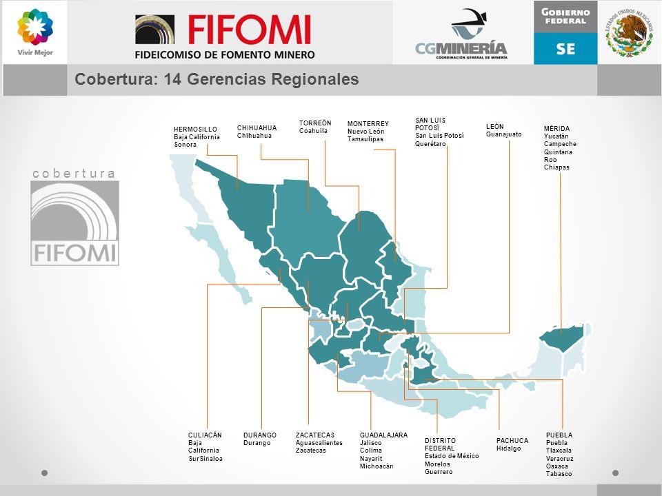 Cobertura: 14 Gerencias Regionales
