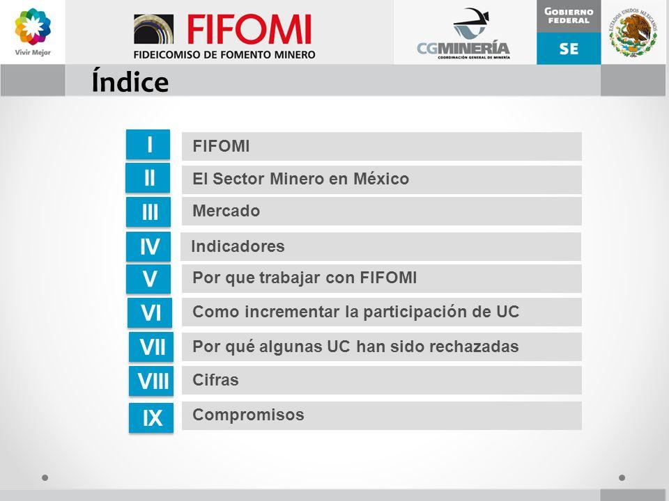 Índice I II III IV V VI VII VIII IX FIFOMI El Sector Minero en México