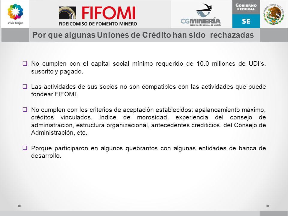 Por que algunas Uniones de Crédito han sido rechazadas