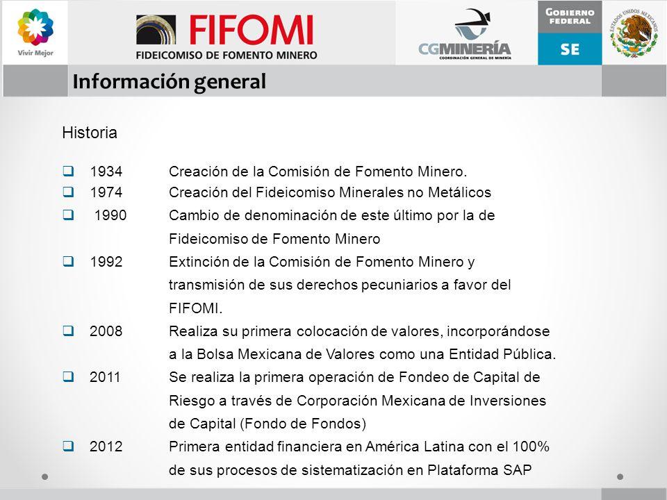 Información general Historia