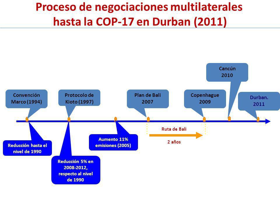 Proceso de negociaciones multilaterales