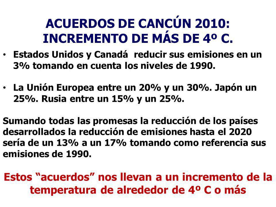 ACUERDOS DE CANCÚN 2010: INCREMENTO DE MÁS DE 4º C.