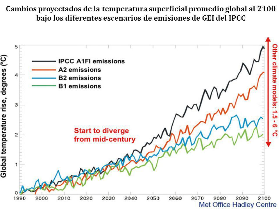 Cambios proyectados de la temperatura superficial promedio global al 2100 bajo los diferentes escenarios de emisiones de GEI del IPCC