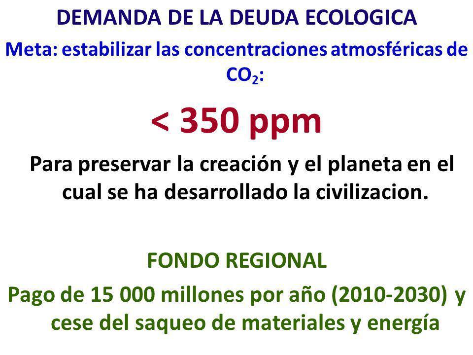 < 350 ppm DEMANDA DE LA DEUDA ECOLOGICA