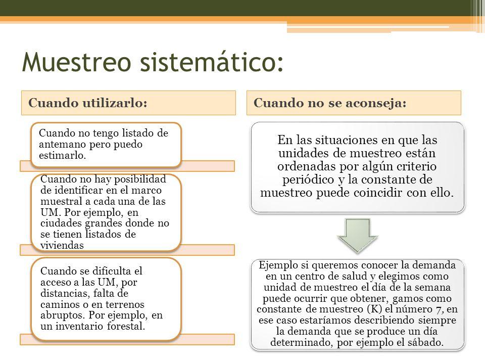 Población y muestra Técnicas de muestreo. - ppt video online descargar
