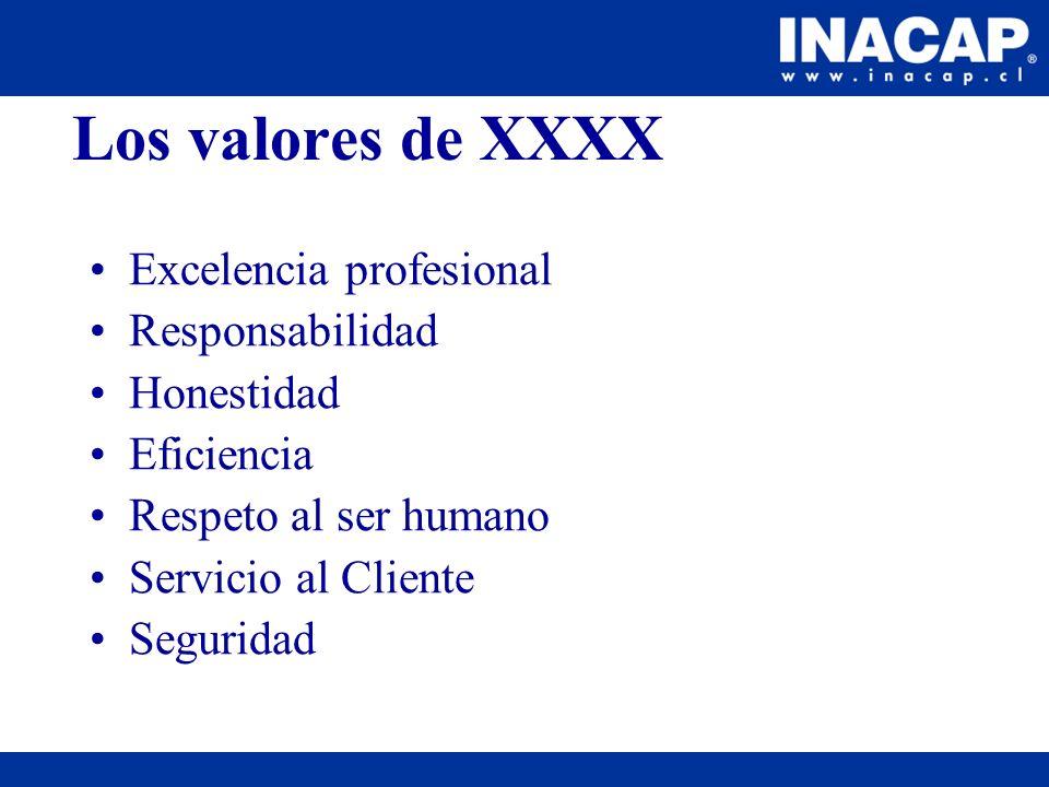 Los valores de XXXX Excelencia profesional Responsabilidad Honestidad