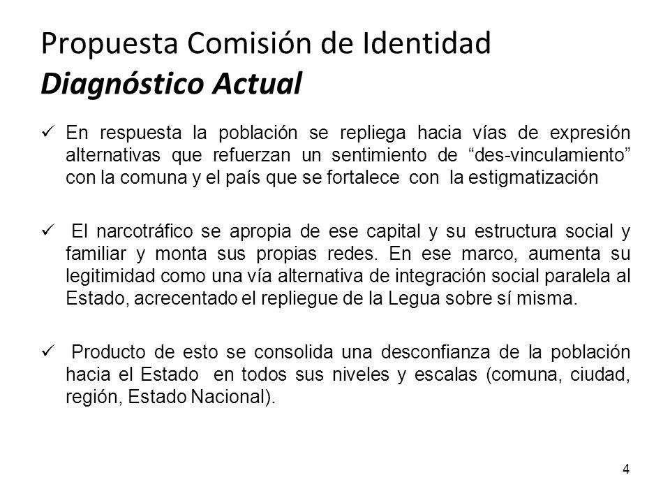 Propuesta Comisión de Identidad Diagnóstico Actual