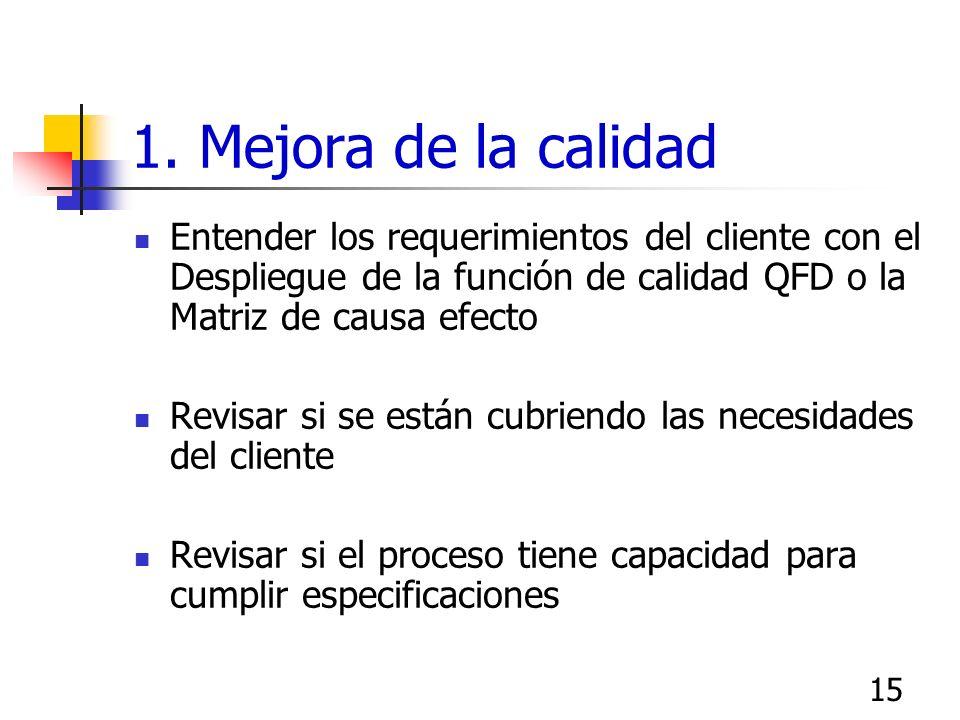 1. Mejora de la calidadEntender los requerimientos del cliente con el Despliegue de la función de calidad QFD o la Matriz de causa efecto.
