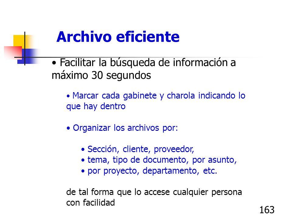 Archivo eficienteFacilitar la búsqueda de información a máximo 30 segundos. Marcar cada gabinete y charola indicando lo que hay dentro.