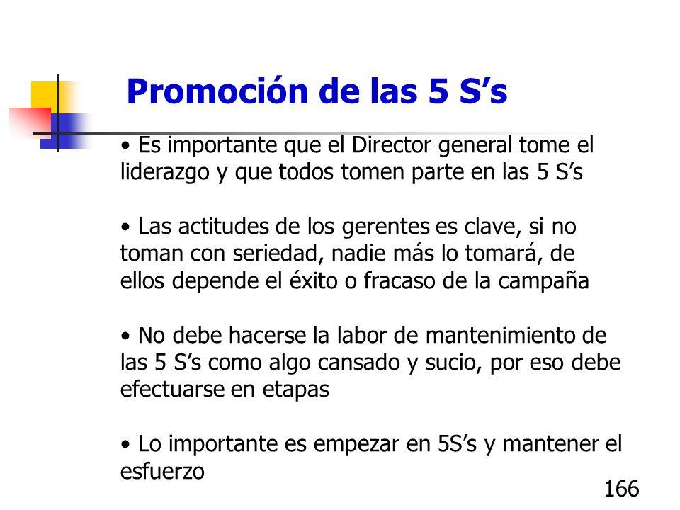 Promoción de las 5 S'sEs importante que el Director general tome el liderazgo y que todos tomen parte en las 5 S's.