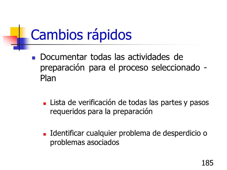 Cambios rápidosDocumentar todas las actividades de preparación para el proceso seleccionado -Plan.