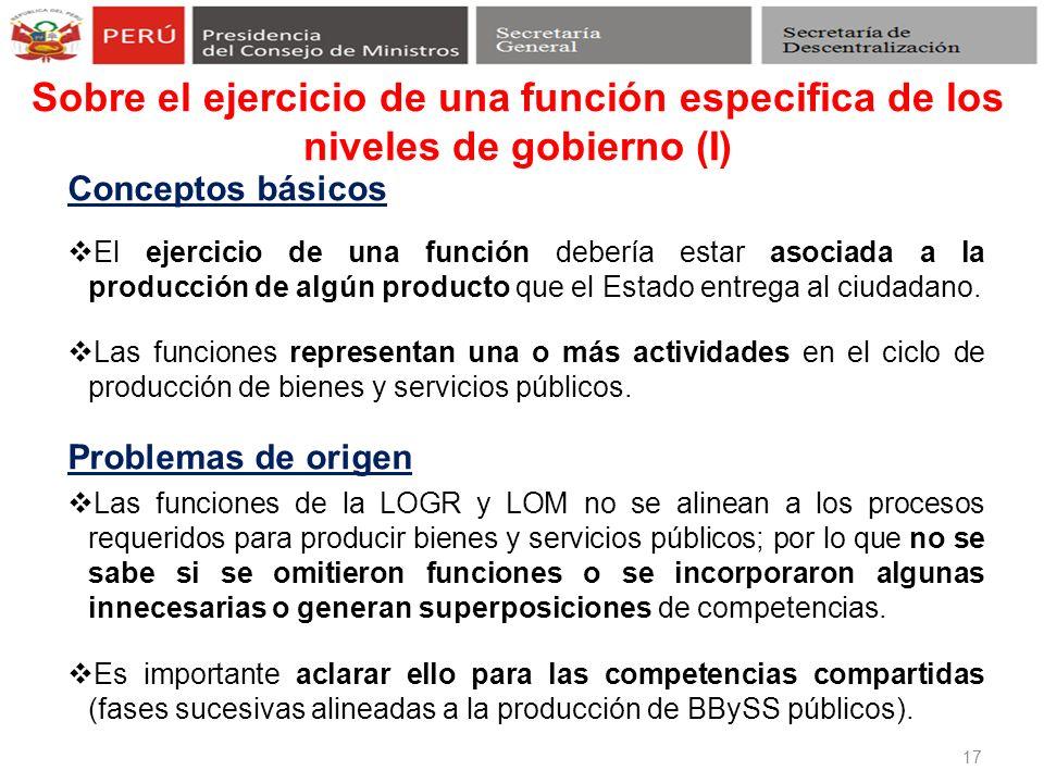 Sobre el ejercicio de una función especifica de los niveles de gobierno (I)