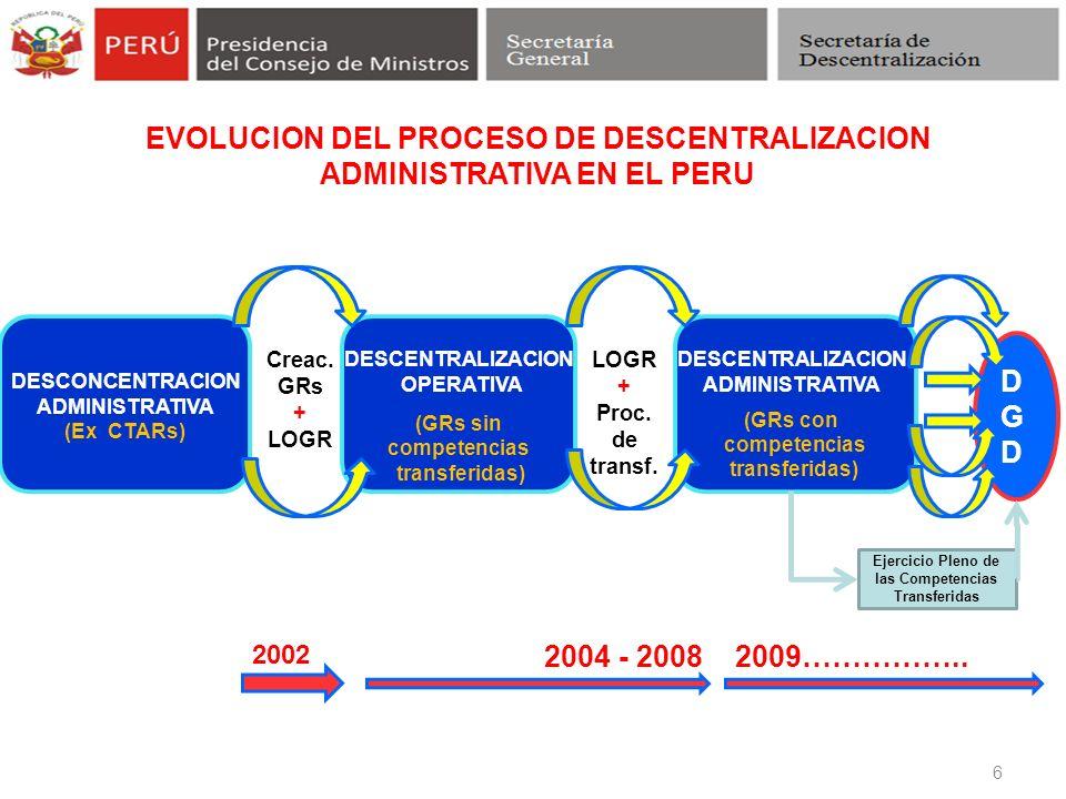 EVOLUCION DEL PROCESO DE DESCENTRALIZACION ADMINISTRATIVA EN EL PERU