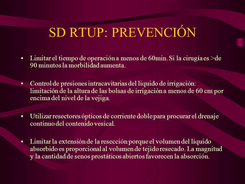 SD RTUP: PREVENCIÓN Limitar el tiempo de operación a menos de 60min. Si la cirugía es >de 90 minutos la morbilidad aumenta.