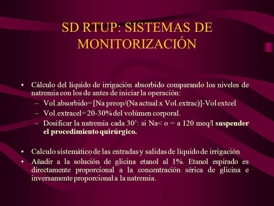 SD RTUP: SISTEMAS DE MONITORIZACIÓN
