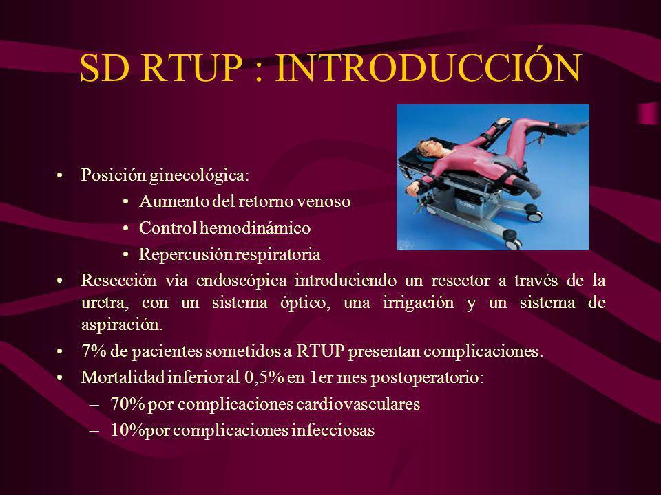 SD RTUP : INTRODUCCIÓN Posición ginecológica: