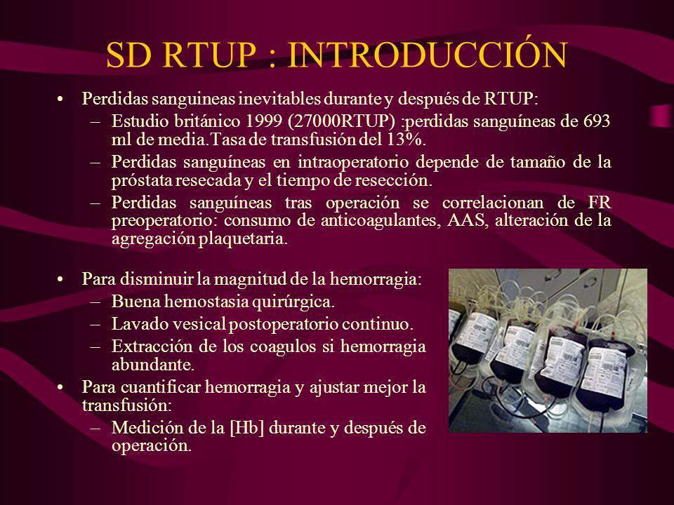 SD RTUP : INTRODUCCIÓN Perdidas sanguineas inevitables durante y después de RTUP: