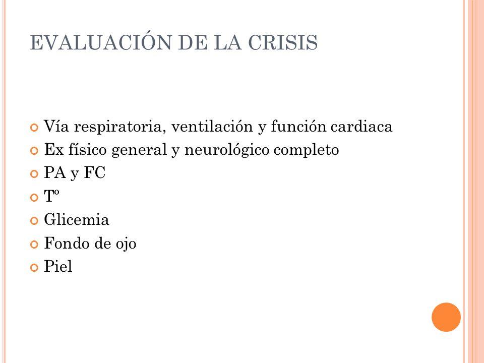 EVALUACIÓN DE LA CRISIS
