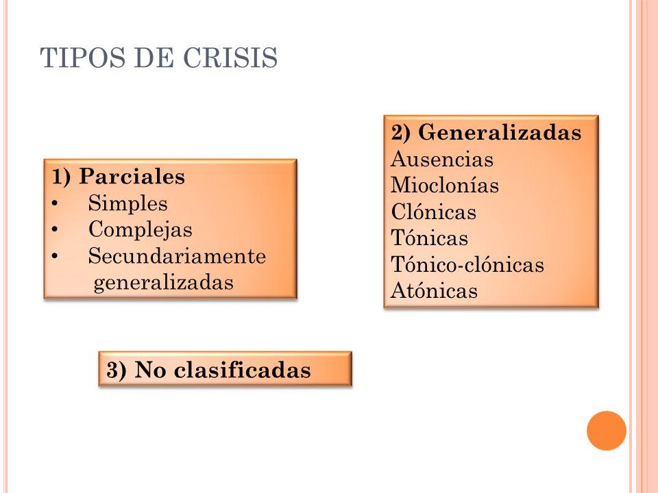 TIPOS DE CRISIS 3) No clasificadas 2) Generalizadas Ausencias