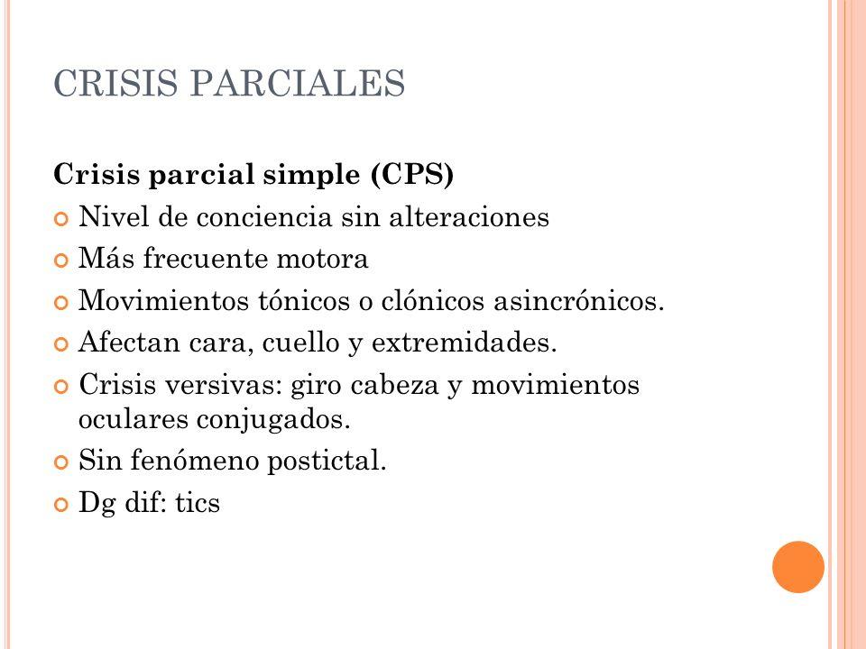 CRISIS PARCIALES Crisis parcial simple (CPS)