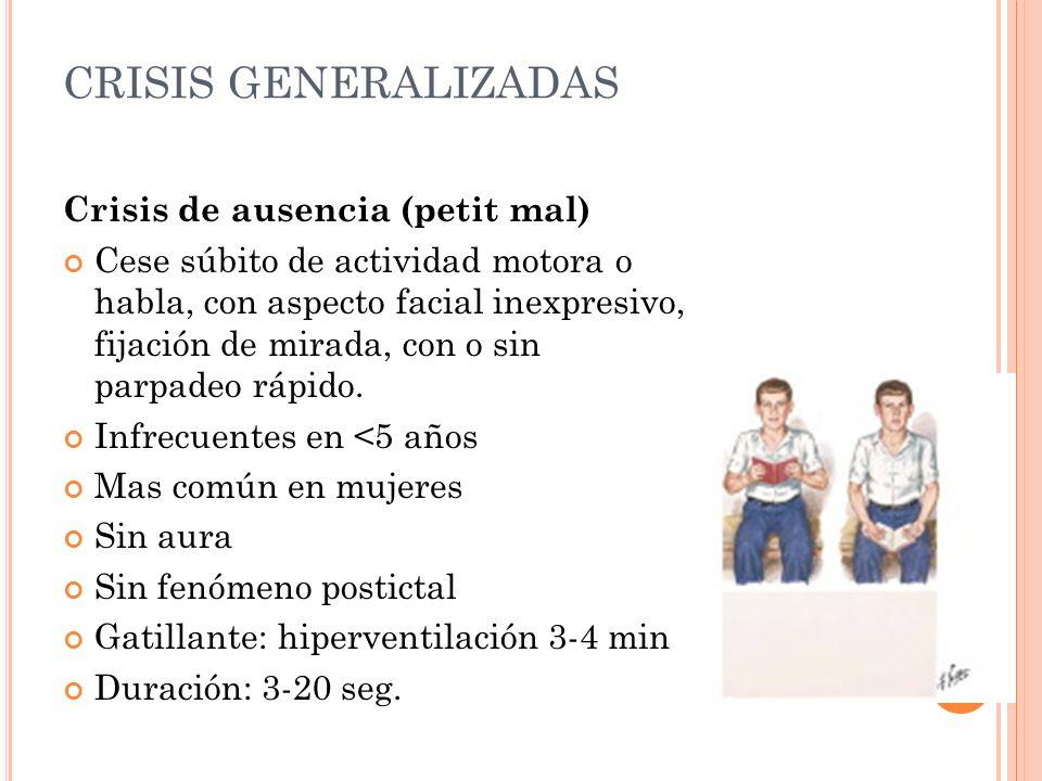 CRISIS GENERALIZADAS Crisis de ausencia (petit mal)