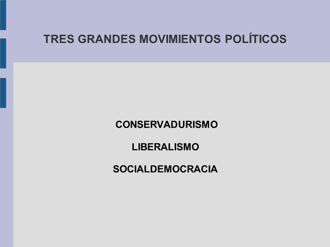 TRES GRANDES MOVIMIENTOS POLÍTICOS