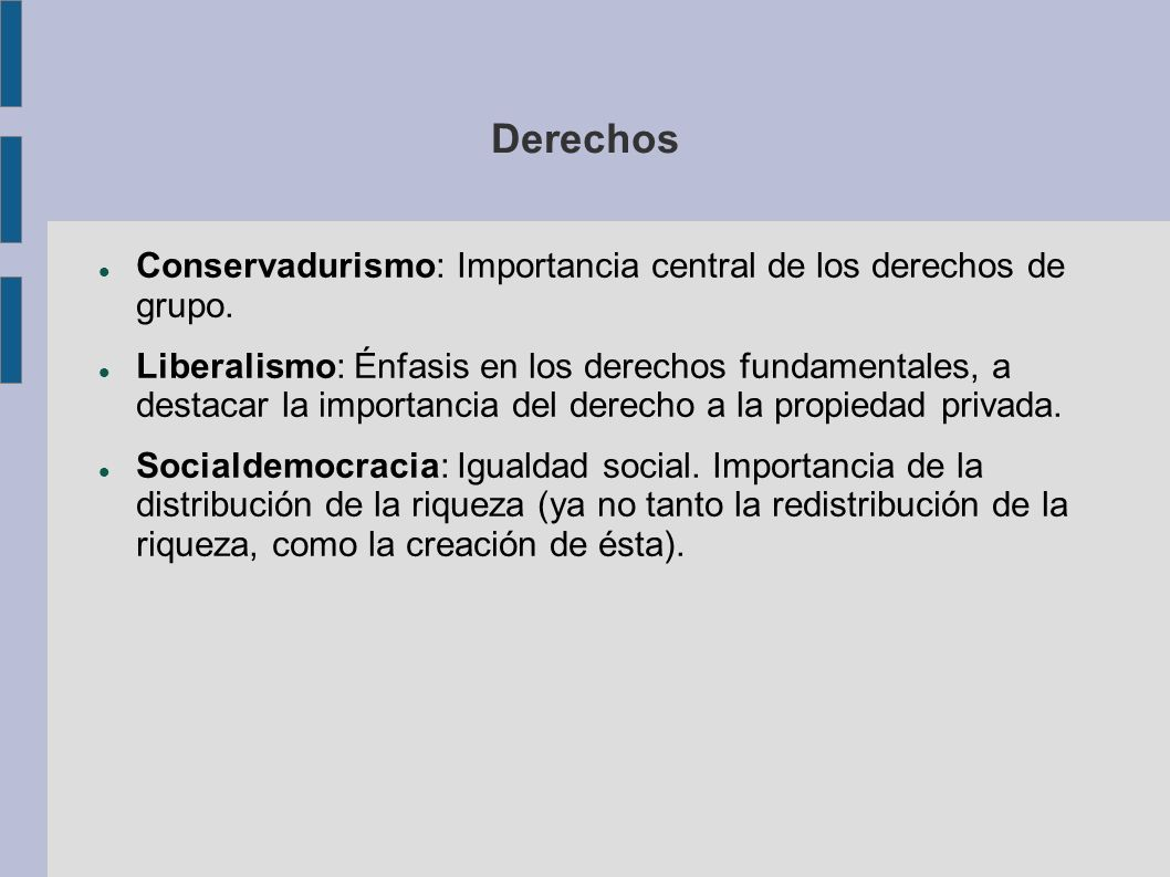 Derechos Conservadurismo: Importancia central de los derechos de grupo.
