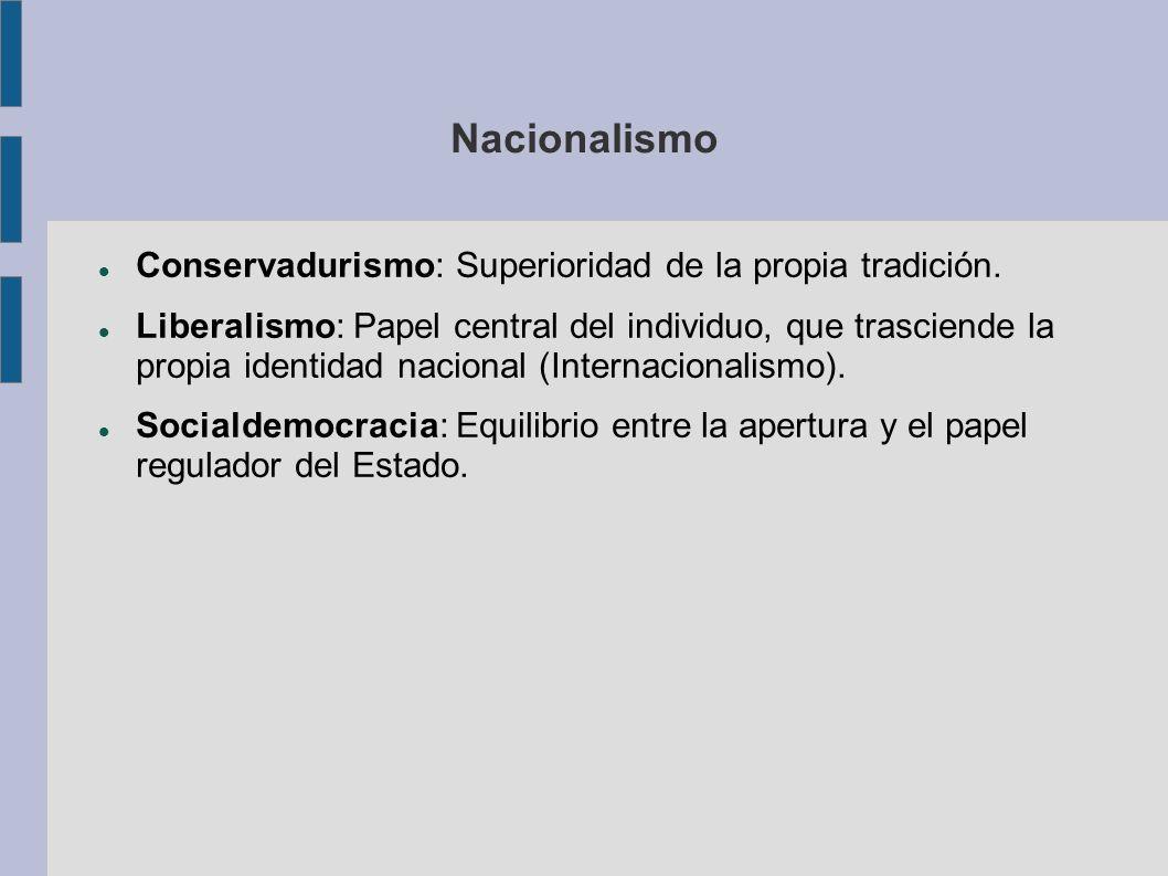 Nacionalismo Conservadurismo: Superioridad de la propia tradición.