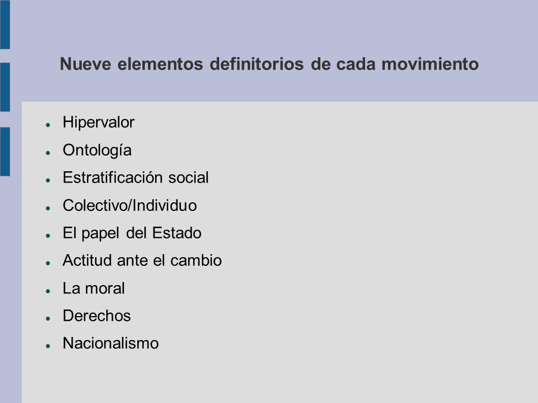 Nueve elementos definitorios de cada movimiento