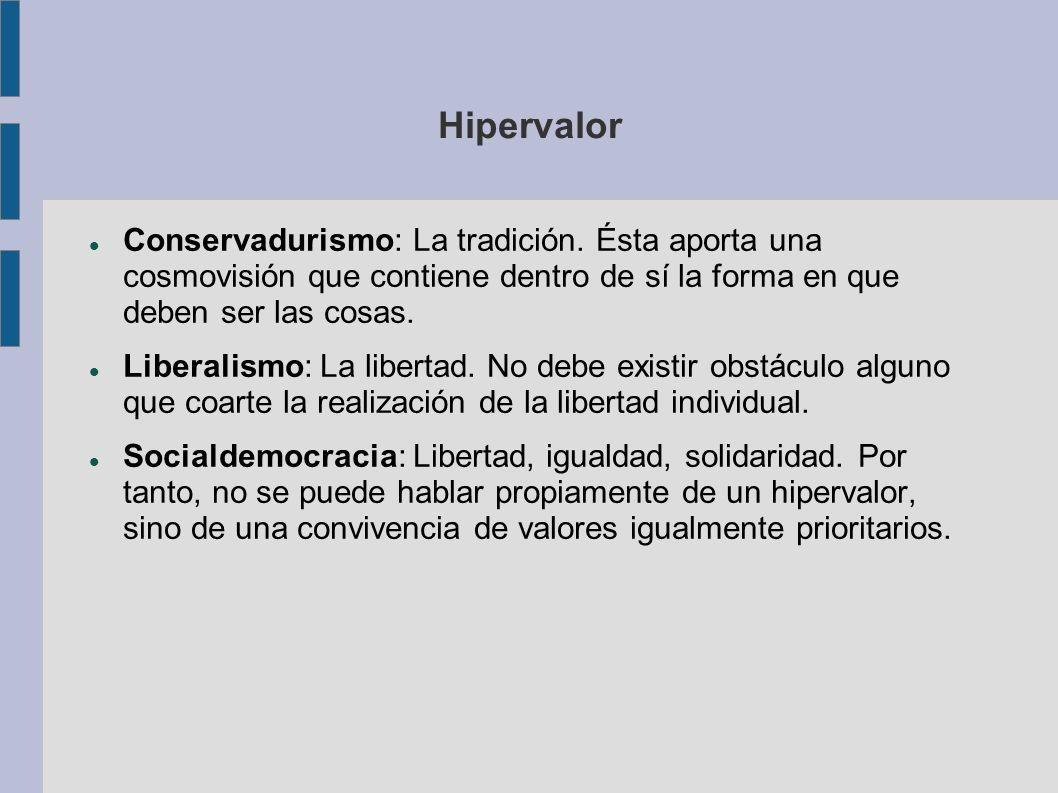 Hipervalor Conservadurismo: La tradición. Ésta aporta una cosmovisión que contiene dentro de sí la forma en que deben ser las cosas.