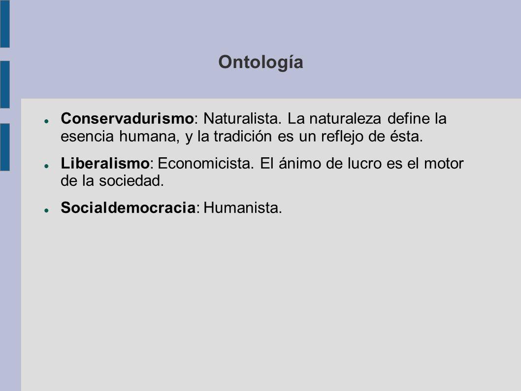 Ontología Conservadurismo: Naturalista. La naturaleza define la esencia humana, y la tradición es un reflejo de ésta.
