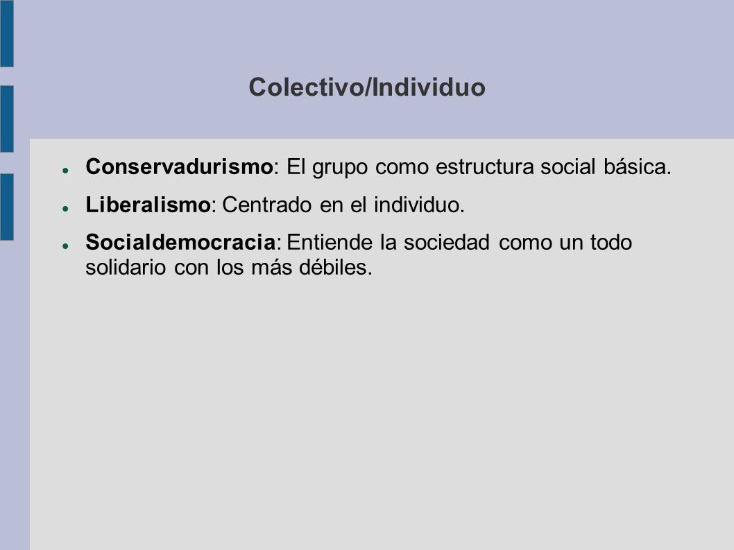 Colectivo/IndividuoConservadurismo: El grupo como estructura social básica. Liberalismo: Centrado en el individuo.