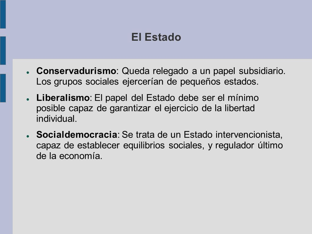 El EstadoConservadurismo: Queda relegado a un papel subsidiario. Los grupos sociales ejercerían de pequeños estados.