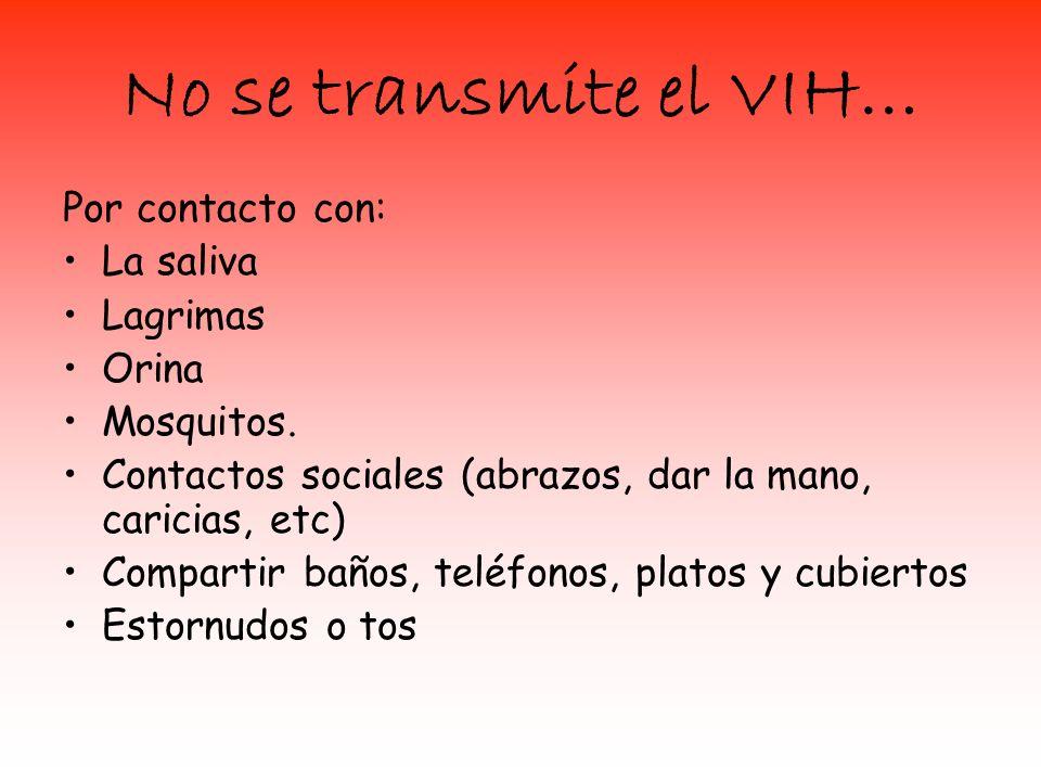 No se transmite el VIH… Por contacto con: La saliva Lagrimas Orina