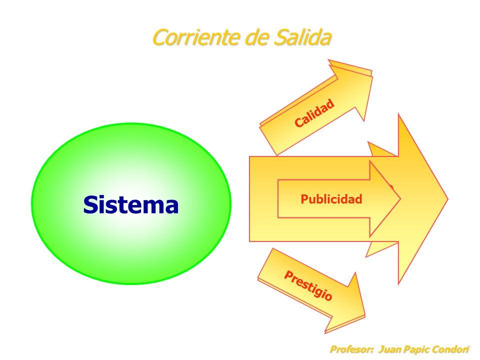 Sistema Corriente de Salida Corriente de Salida Garantías Calidad