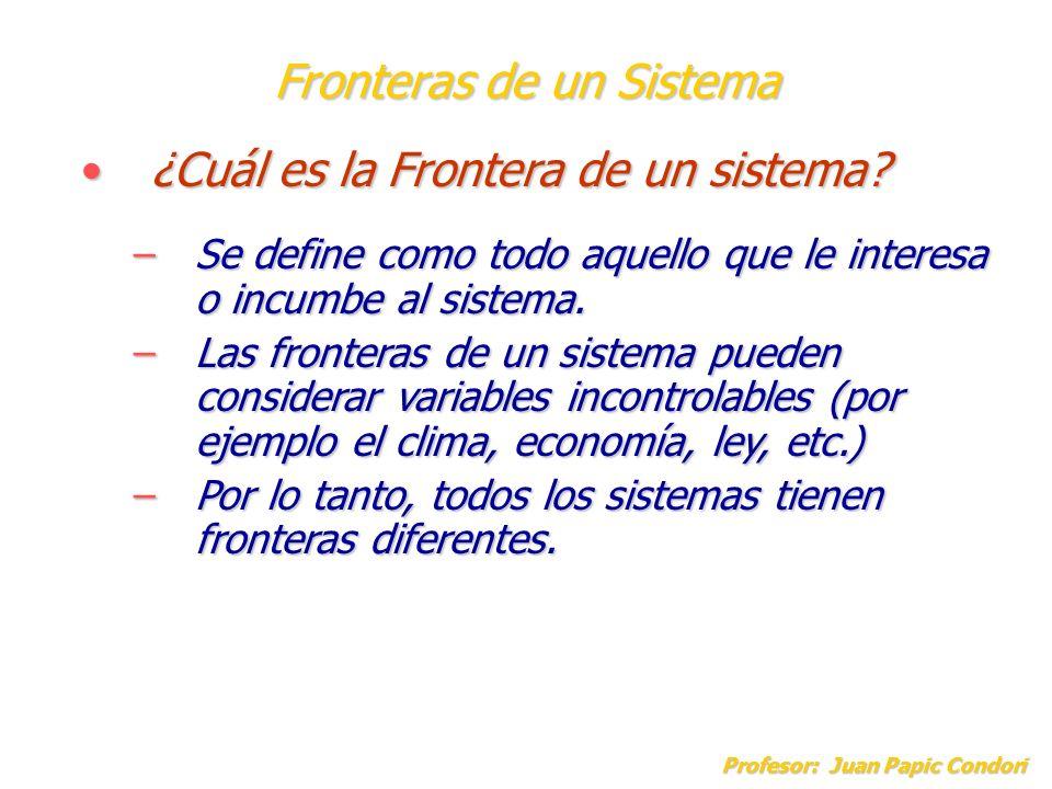Fronteras de un Sistema