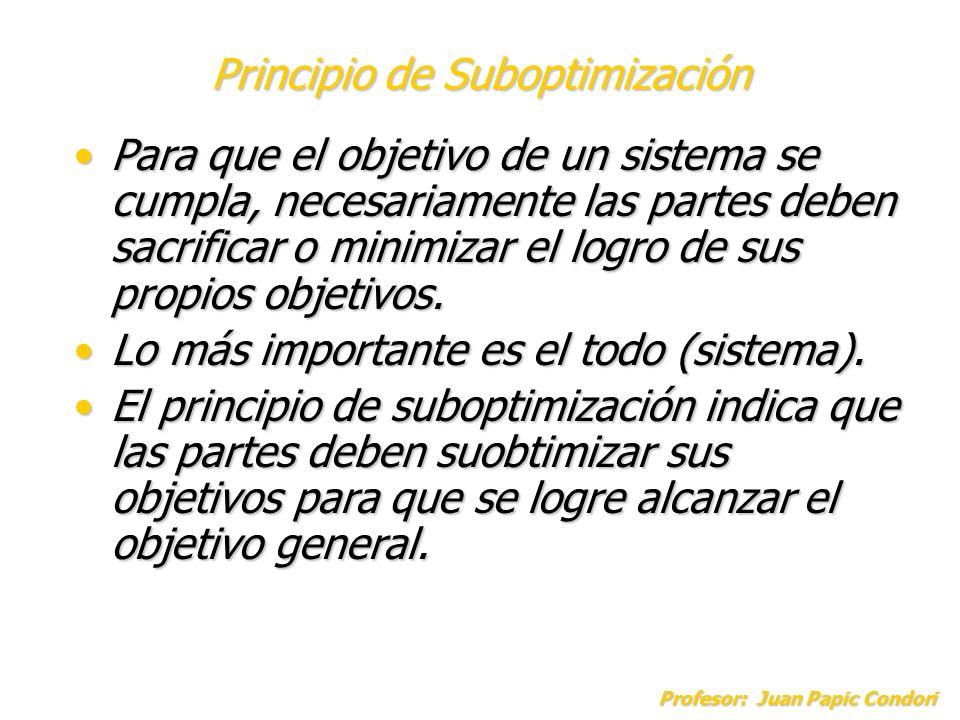 Principio de Suboptimización