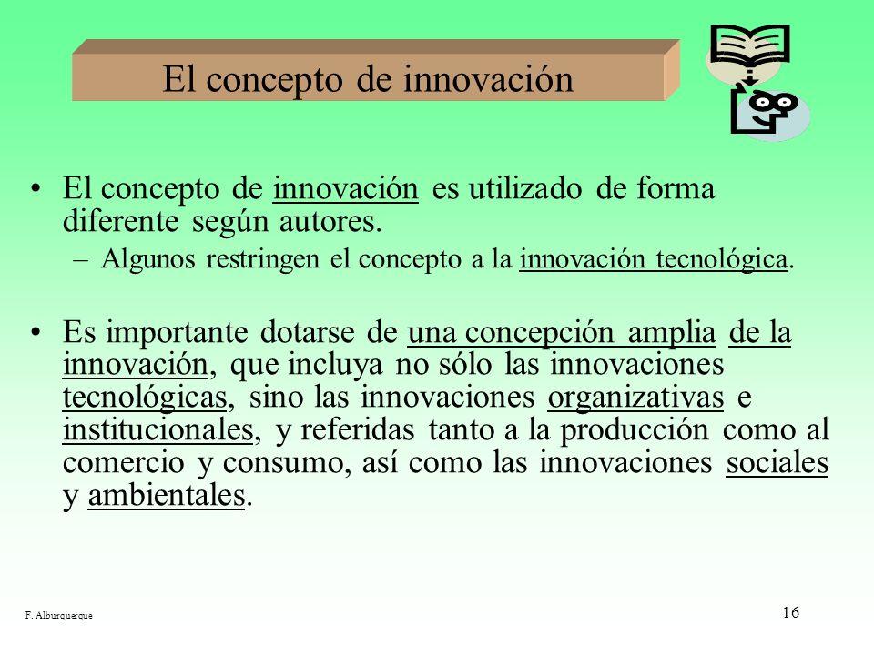 El concepto de innovación