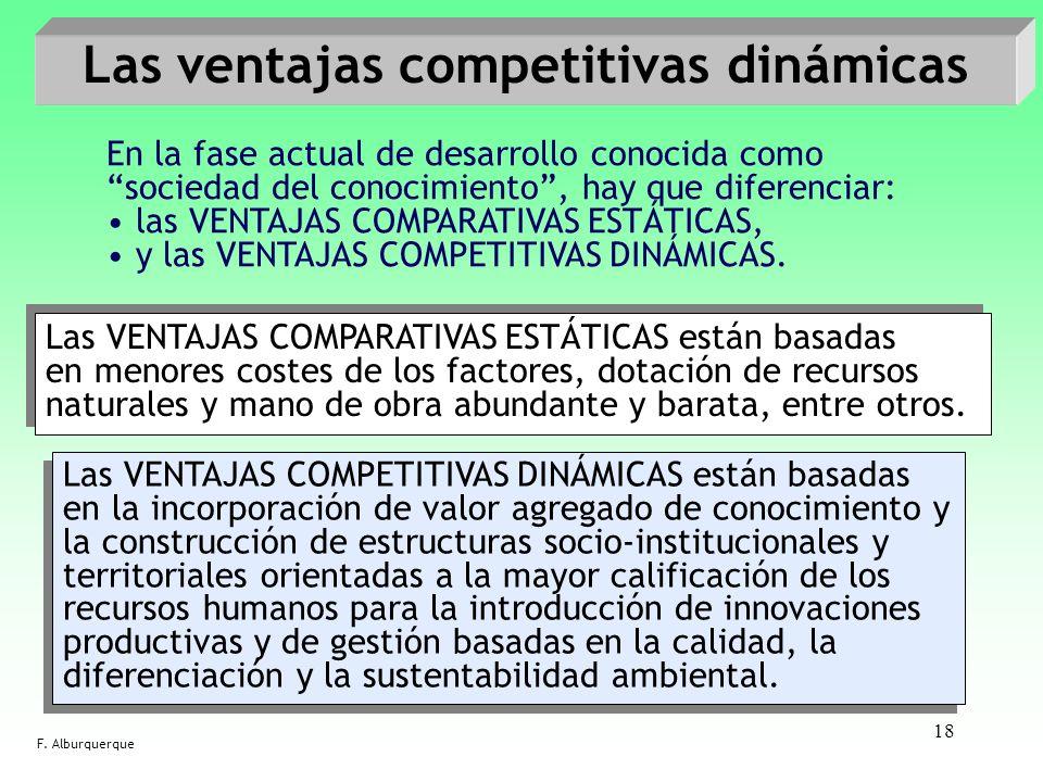 Las ventajas competitivas dinámicas