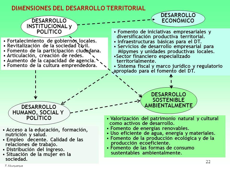 DIMENSIONES DEL DESARROLLO TERRITORIAL