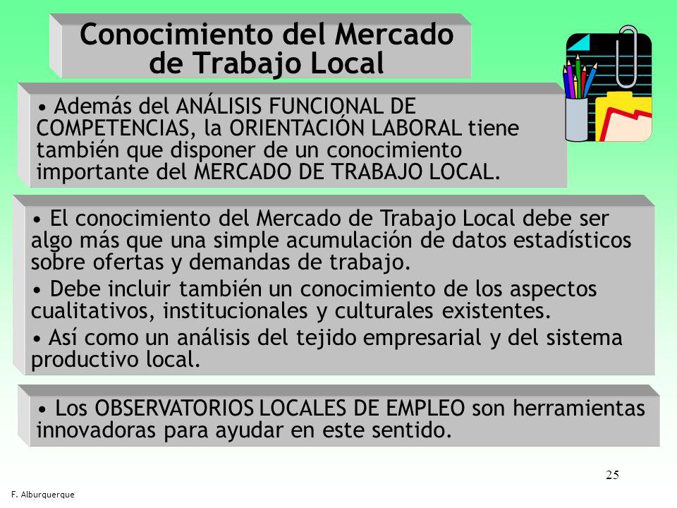 Conocimiento del Mercado de Trabajo Local