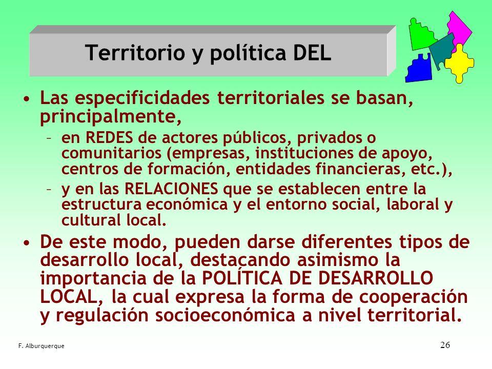 Territorio y política DEL