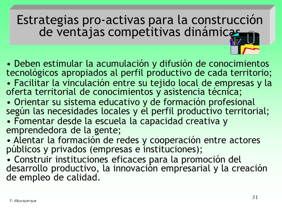Estrategias pro-activas para la construcción de ventajas competitivas dinámicas