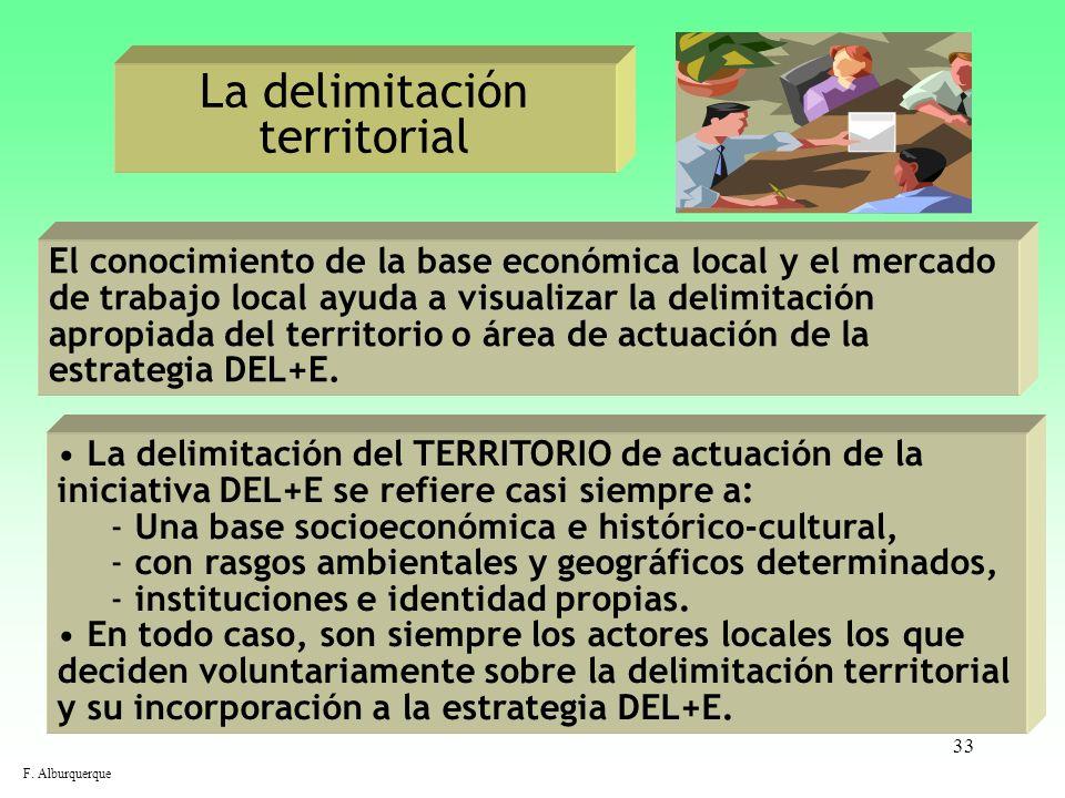 La delimitación territorial