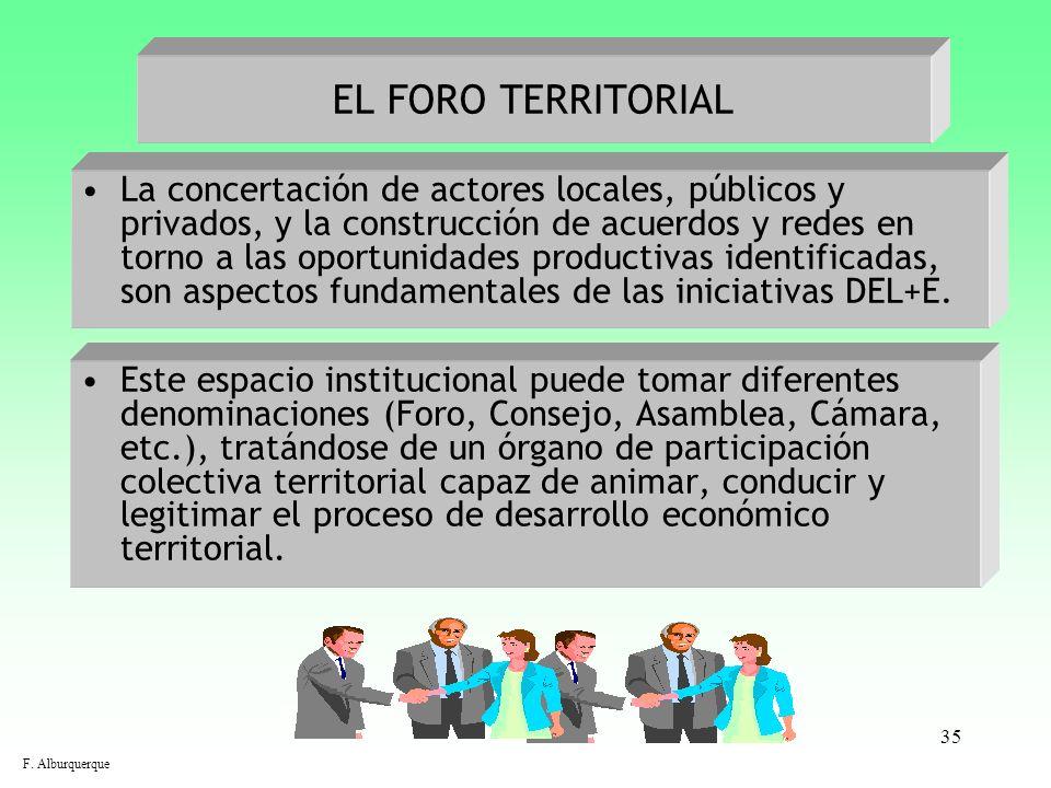 EL FORO TERRITORIAL