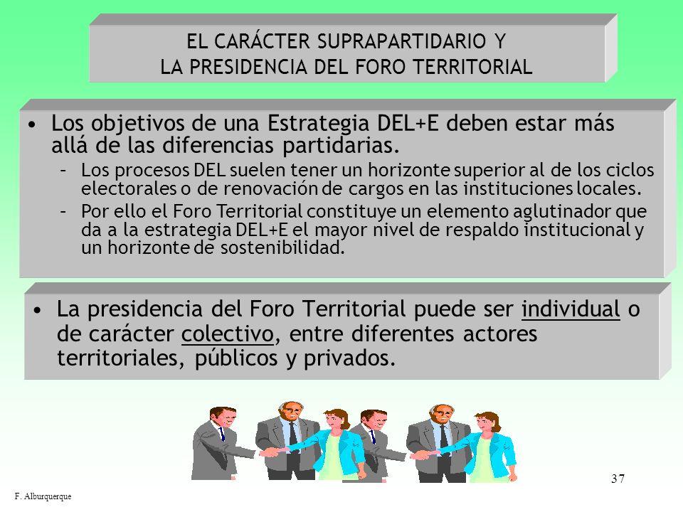 EL CARÁCTER SUPRAPARTIDARIO Y LA PRESIDENCIA DEL FORO TERRITORIAL