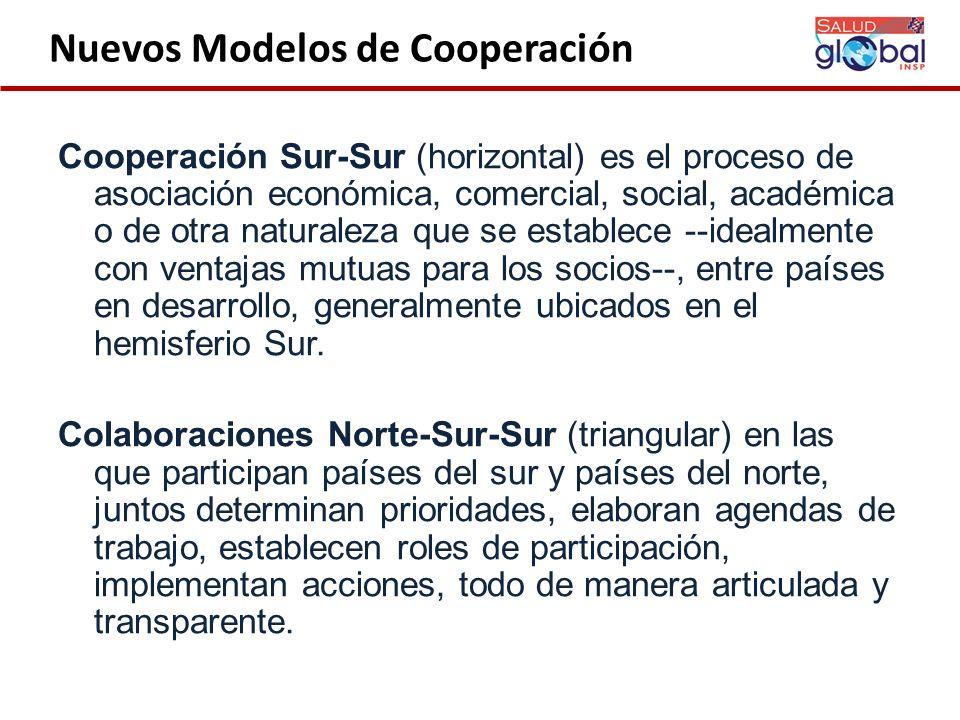 Nuevos Modelos de Cooperación